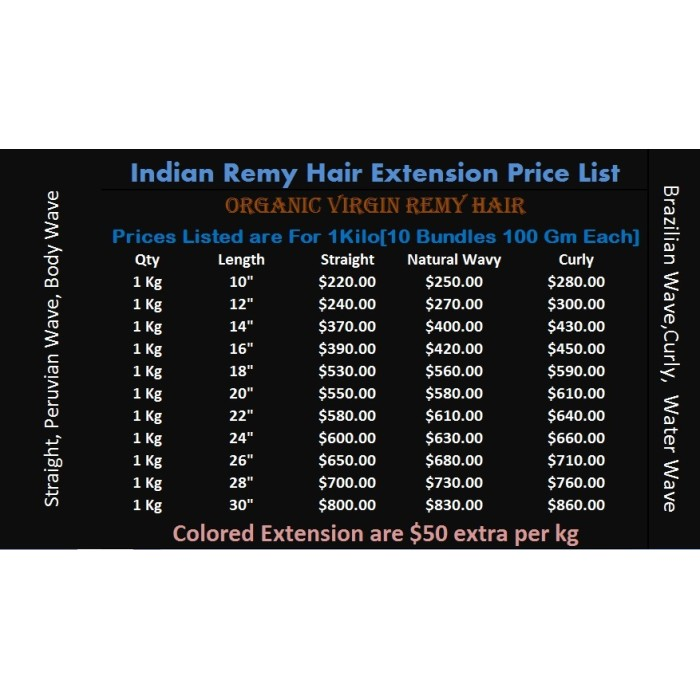 Indian Virgin Remy Hair Extension Wholesale Price List